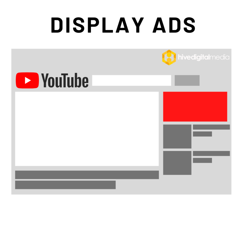 YouTube Ads - Display Ads