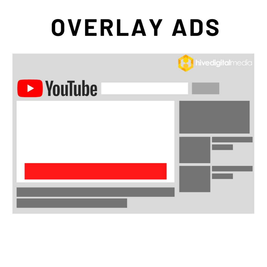 YouTube Ads -  Overlay Ads